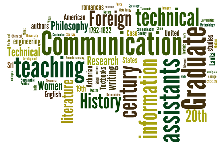 English and Technical Communication Masters Theses